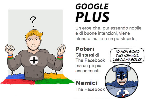 hero-Google-Plus