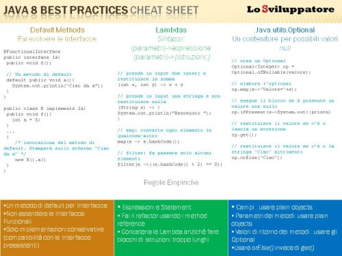 Java 8 Best Practices Cheat Sheet